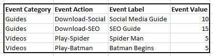 event-naming-conventions