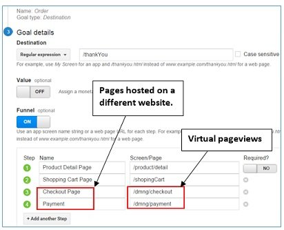 virtual pageview use case