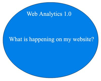 web-analytics 1.0