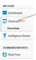 google analytics shortcuts
