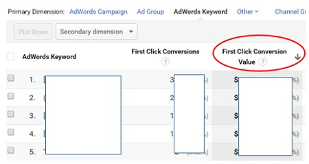 first-click-conversion-value