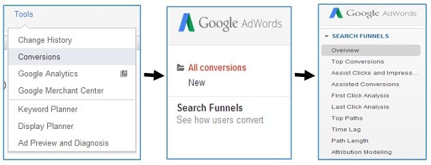 google adwords search funnels