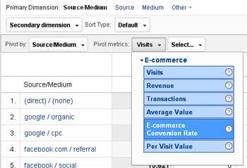 ecommerce-pivot-metrics
