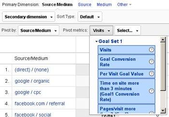 goal-pivot-metrics