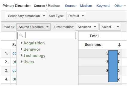 pivot by google analytics