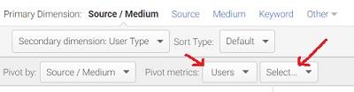 pivot metric