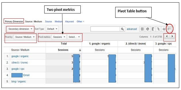 pivot-table-google-analytics