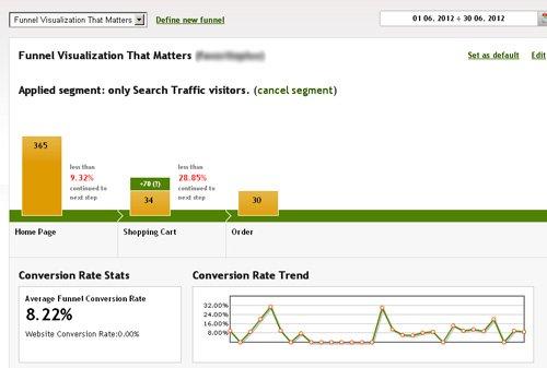 search traffic segment1
