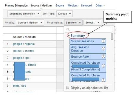 summary pivot metrics