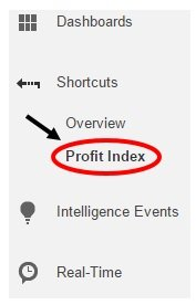 shortcut menu profit index