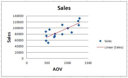 LR-1-Sales