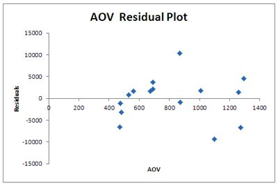MR-6-residual-plot