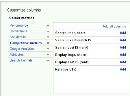 Competitive-Metrics-Adwords