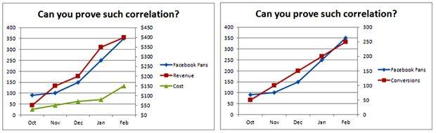 prove-correlation2