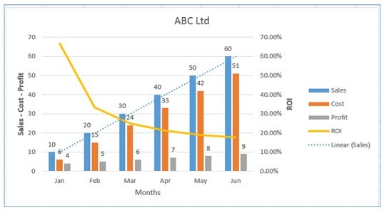 Ediblewildsus  Stunning How To Select Best Excel Charts For Data Analysis Amp Reporting With Extraordinary Anatomy Of Excel Chart With Enchanting Step Chart In Excel Also Interest Rate In Excel In Addition Accounting Using Excel For Success And Nested If In Excel Formula As Well As Excel Viewer Android Additionally Formulas For Microsoft Excel From Optimizesmartcom With Ediblewildsus  Extraordinary How To Select Best Excel Charts For Data Analysis Amp Reporting With Enchanting Anatomy Of Excel Chart And Stunning Step Chart In Excel Also Interest Rate In Excel In Addition Accounting Using Excel For Success From Optimizesmartcom
