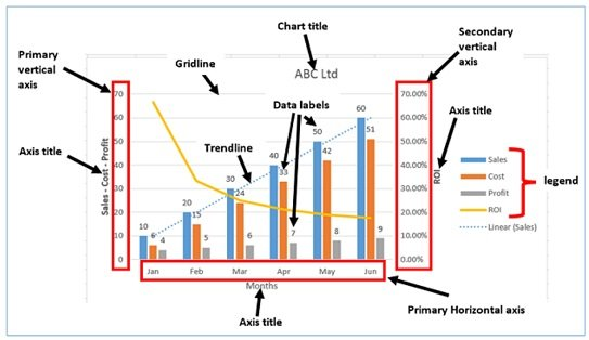 Best excel charts types for data analysis presentation and reporting anatomy of excel chart2 ccuart Image collections