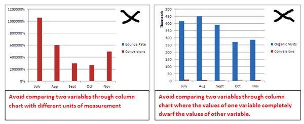 column-chart2
