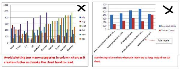 column-chart3
