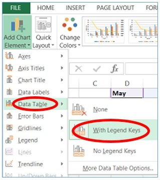 data table with legend keys