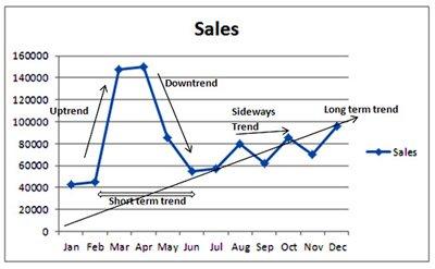 line-chart3
