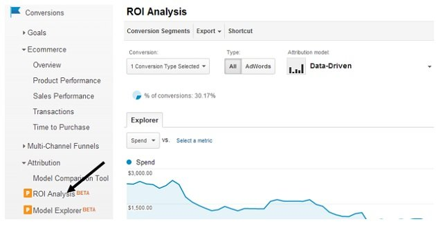 ROI-Analysis-Report