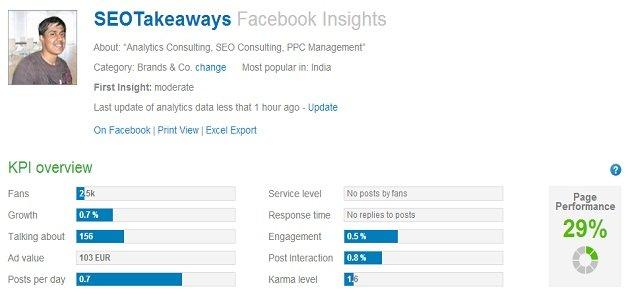 Facebook-Insight1
