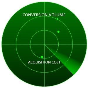 monitor-conversionVolume