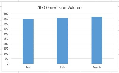 seo-conversion-volume2
