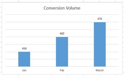 seo-conversion-volume3