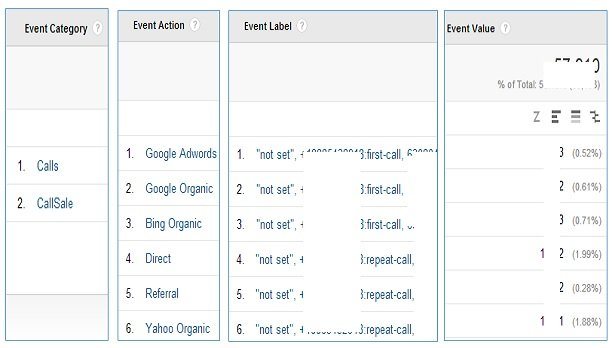 call tracking event data-2