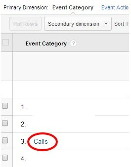 calls event category