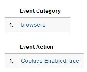 cookies event example