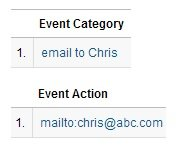 email event example