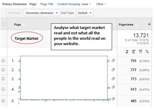target market read