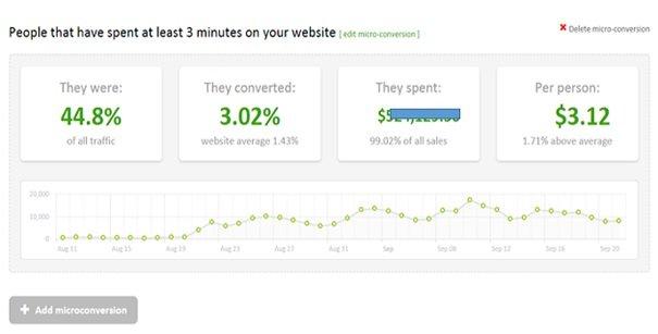 micro conversions report3