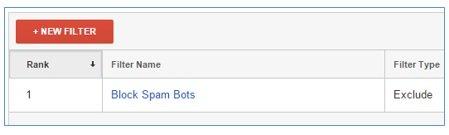block spam bots