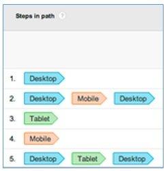 device paths