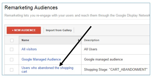 remarketing audience cart abandonment