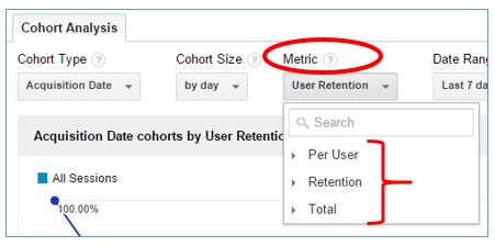 cohort metrics