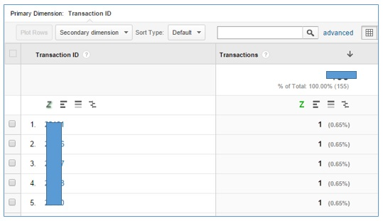 duplicate transactions report