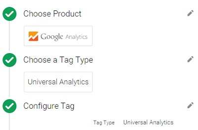 universal anaytics tag
