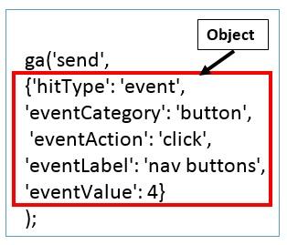 javascript object