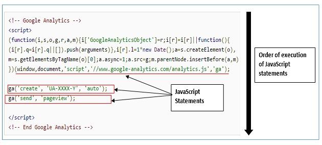 Learn JavaScript for Google Analytics - Beginners' guide