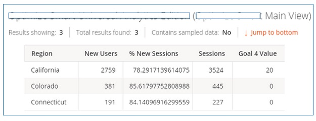query explorer report