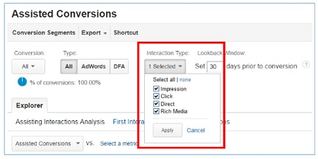View-through conversion tracking in Google Analytics