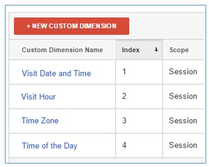 create 4 custom dimensions