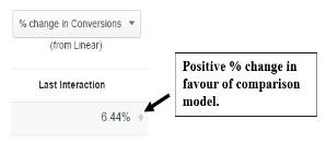 favor-comparison-model