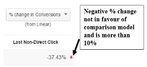 negative-change-more-10