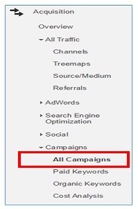All Campaigns Report