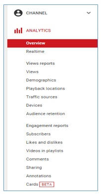 Youtube analytics reports